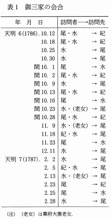 鬼平犯科帳』Who's Who: 020田沼...